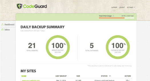 WordPress CodeGuard